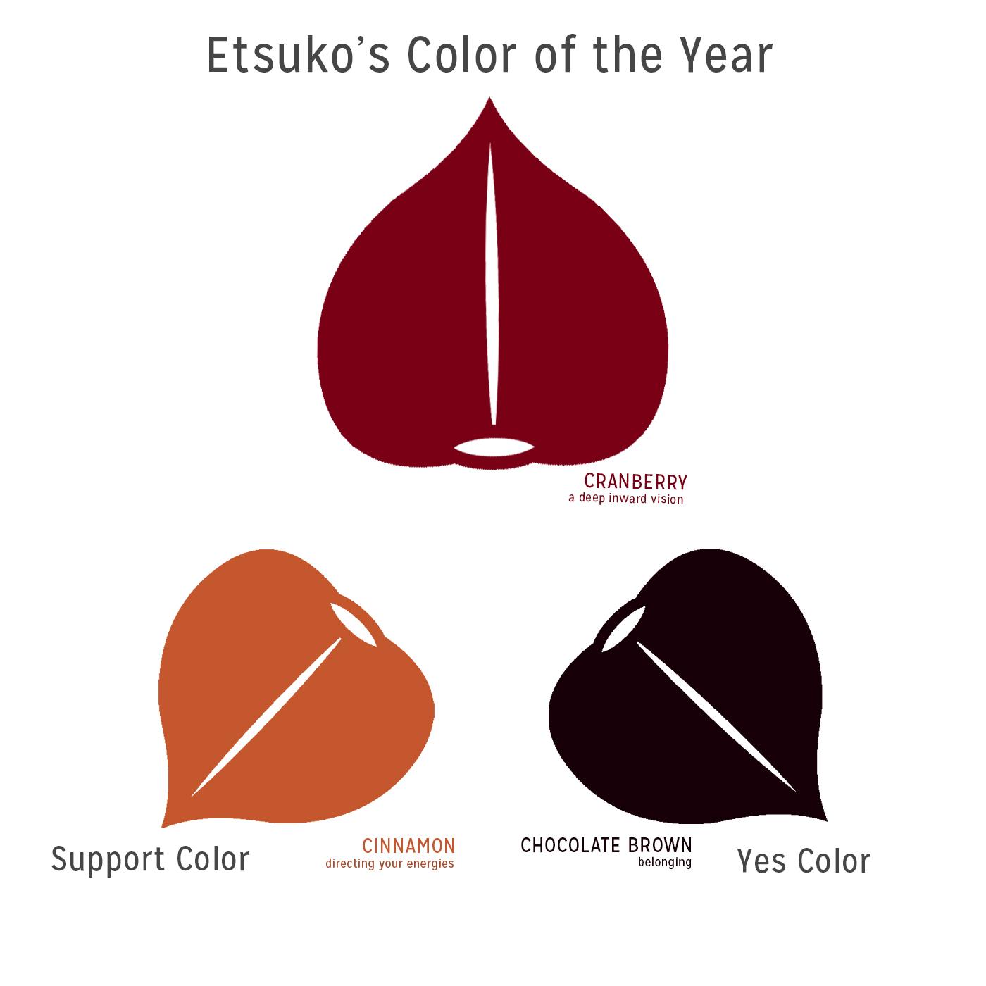 etsuko